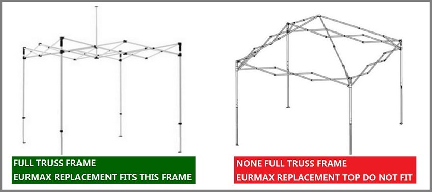 EURMAX 10x10 Replacement Canopy Top - Eurmax.com